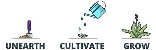 hult-initiative-unearth-cultivate-grow-together-177178-edited.jpg